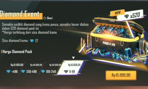 The purpose of the Free Fire Diamond Event